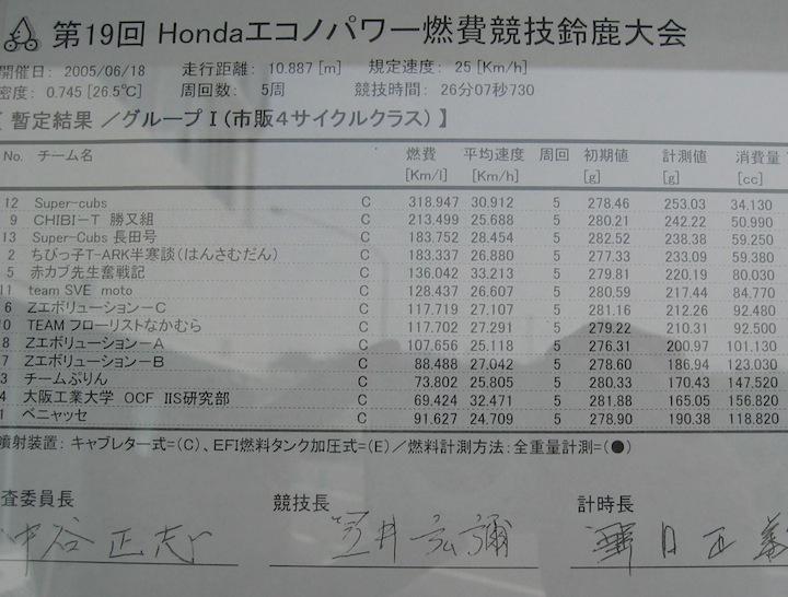 20050618d